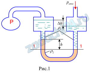Определить давление газа в баллоне Р по показанию h двухжидкостного чашечного манометра, заполненного жидкостями с плотностями ρ1 и ρ2 и разницу уровней в чашечках манометра Δh, ратм=1·105 Н/м².