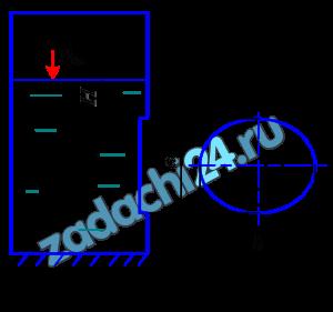 В боковой вертикальной стенке резервуара имеется отверстие, которое перекрывается щитом в форме эллипса размерами а=1,5 м, b=2,5 м (рис. 3.43). Определить силу гидростатического давления воды на щит и положение центра давления, если Н=0,3 м, вакуумметрическое давление в резервуаре р0в=20 кПа.