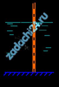 При измерении глубины воды в реке используют деревянный шест диаметром d=5 см и длиной L=5,0 м (рис. 5.31). Определить усилие, которое необходимо приложить к шесту при измерении глубины Н=4,0 м, если плотность древесины шеста ρ=600 кг/м³.