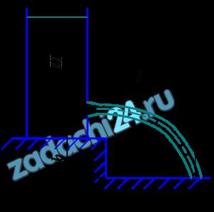 Определить коэффициенты расхода, скорости, сжатия и сопротивления при истечении воды в атмосферу через отверстие диаметром d=10 мм под напором Н=2 м, если расход Q=0,294 л/c, дальность полета струи l=3 м. Отверстие расположено на высоте h=1,2 м от пола (рис. 10.8).