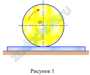 Колесо радиуса R катится без скольжения по горизонтальному рельсу. Найти работу трения качения при перемещении центра колеса на расстояние s, если вертикальная нагрузка на ось колеса равна P и коэффициент трения качения fk (рис. 1).