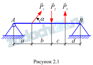 Определить реакции в опорах А и В балки (рис. 2.1). Опора шарнирно - неподвижная. Исходные данные приведены в табл. 2.1.