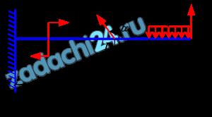Определить реакции и момент заделки в точке А консольной балки (рис.4.1). Исходные данные приведены в табл.4.1.