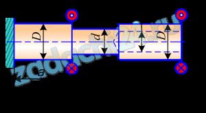 Для стального бруса переменного круглого сечения (рис.3.9), нагруженного вращающими моментами Т1 и Т2, построить эпюры крутящего момента, напряжений кручения, относительного и абсолютного углов закручивания. Определить размеры бруса из условия прочности и жесткости. При найденных размерах вычислить (в градусах) максимальный угол поворота поперечных сечений.  Принять: l=200 мм, Т=100 Н·м, [τкр]=80 МПа, [θ]=4,0 град/м, G=8·104 МПа. Остальные значения взять из табл.3.4.
