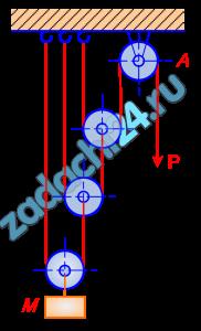 Мещерский И.В. Сборник задач по теоретической механике Задача 46.9 Полиспаст состоит из неподвижного блока А и из  подвижных блоков. Определить в случае равновесия отношение массы М поднимаемого груза к силе Р, приложенной к концу каната, сходящего с неподвижного блока А.