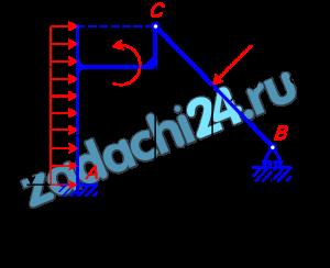 Задание С.3. Определение реакций опор составной конструкции (система двух тел)  Определить реакции опор, а также соединения С для того способа сочленения (шарнир или  скользящая заделка), при котором модуль реакции опоры А наименьший.