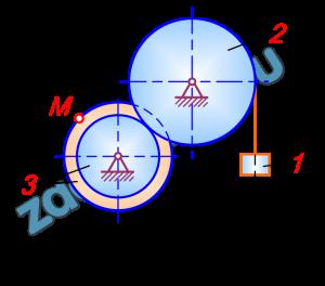 Задание К.2. Определение скоростей и ускорений точек твердого тела при поступательном и вращательном движениях  Движение груза 1 должно описываться уравнением  x=c2t2+c1t+c0,                                                           (1)  где t - время, c; c, c0-2 - некоторые постоянные.  В начальный момент времени (t=0) координата груза должна быть x0, а его скорость - υ0.  Кроме того, необходимо, чтобы координата груза в момент времени t=t2 была равна x2.  Определить коэффициенты c0, c1 и c2, при которых осуществляется требуемое движение груза 1. Определить также в момент времени t=t1 скорость и ускорение груза и точки M одного из колес механизма.  Схемы механизмов показаны на рис. 68 – 70, а необходимые данные приведены в табл. 23.