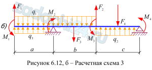 Расчеты на прочность при прямом изгибе Задача №2 Для стальной балки на двух опорах (рис. 6.12, б), подобрать номер двутавра (таблица 4 приложения), приняв величину нормативного коэффициента запаса прочности [n]=2. Проверить прочность балки по касательным и главным напряжениям. Механические свойства стали взять из табл. 1 Приложения. На рис. 6.12 промежуточные сосредоточенные нагрузки F, M располагаются в середине соответствующего участка.
