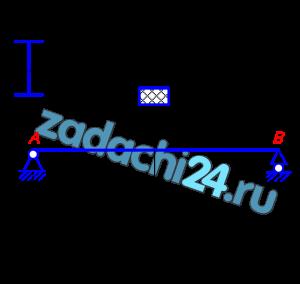 Задание 10 Расчет на удар  На незагруженную внешними силами упругую балку (рис. 10.1) с высоты Н падает груз весом G. Проверить прочность балки при допускаемых напряжениях [σ]=160 МПа. Определить динамический прогиб в точке удара. Балка изготовлена из двутавра. Массу упругой системы не учитывать.  Расчетная схема выбирается по рис. 10.1, исходные данные из табл. 10.1.