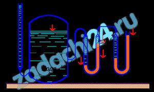 Определить избыточное давление р0 воздуха в напорном баке по показанию манометра, составленного из двух U-образных трубок с ртутью. Соединительные трубки заполнены водой. Отметки уровней даны в метрах. Какой высоты Н должен быть пьезометр для измерения того же давления р0? Плотность ртути ρ=13600 кг/м³.