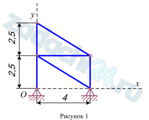 Найти координаты центра тяжести плоской фермы, составленной из тонких однородных стержней одинакового погонного веса (варианты 1-6), плоской фигуры (варианты 7-18 и 24-30) или объема (варианты 19-23), показанных на рис. 49-51. В вариантах 1-6 размеры указаны в метрах, а в вариантах 7-30 – в сантиметрах.