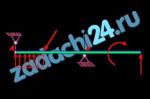 Определение реакций опор твердого тела В задании необходимо определить реакции в опорах, вызванные заданными нагрузками, а также сделать проверку выполненного решения задачи. Исходные данные представлены в таблице 1 на рис. 31.