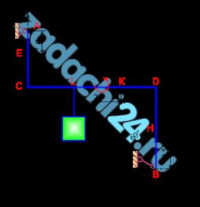 Плоская система сил. Вилы связей. Условия равновесия.  Задача 1. Определить реакции связей заданной конструкции (рис. 1) при условиях нагружения указанных в табл. 1, где для сил F1, F2 указаны модуль, направление, точка приложения; для равномерно распределенной нагрузки q указаны: величина, участок, на котором она действует и направление (знак «+» соответствует положительному направлению оси Х или Y), также в табл. 1 указаны: величина крутящего момента М, масса груза Р, длина участка а.