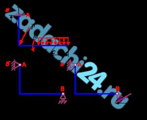 Тема «Плоская система сил» На схемах (рис. 1) показаны три способа закрепления бруса, ось которого – ломаная линия. Задаваемая нагрузка (см. табл. 1) и размеры (м) во всех трех случаях одинаковы. Определить реакции опор для того способа закрепления бруса, при котором реакция, указанная в табл. 1, имеет наименьший модуль.