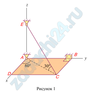 Равновесие пространственной произвольной системы сил Однородная прямоугольная плита АВСD весом 200 Н закреплена, как показано на рисунке. Определить реакции связей, если АВ=DC=a, AD=BC=b (рисунок 1).
