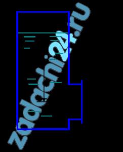 Определить, при каком вакуумметрическом давлении в закрытом резервуаре сила давления на круглую крышку диаметром d=1 м равна нулю. Центр тяжести крышки расположен на глубине Н=3,0 м (рис. 3.48). В резервуар налит керосин (ρк =780 кг/м³).