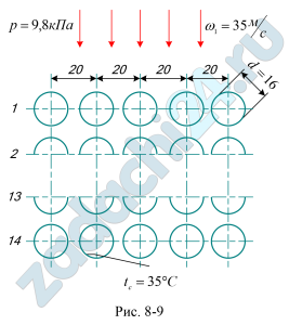 Определить средний коэффициент теплоотдачи от пара к трубам конденсатора, выполненного в виде горизонтального коридорного трубного пучка, состоящего из n=14 рядов труб по высоте. Наружный диаметр труб d=16 мм. Шаг труб по горизонтали s=1,25d (рис. 8-9). Поверхность теплообмена всех рядов труб в пучке одинакова. На поверхности труб конденсируется сухой насыщенный водяной пар под давлением р=9,8 кПа, движущийся сверху вниз. Скорость потока пара перед верхним рядом труб ω1=35 м/c. Температура поверхности всех трубок tc=35 ºС. При расчете принять давление пара и температурный напор неизменными по высоте пучка.