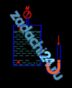 Закрытый резервуар А, заполненный водой, снабжен ртутным манометром и мановакуумметром. Определить глубину подключения ртутного манометра к резервуару Н, если заданы разность уровней ртути в манометре h, величина а известна и показание мановакуумметра М рм .Исходные данные к задаче приведены в табл. 19.