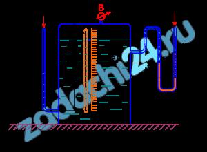 В закрытом резервуаре на поверхности керосина поддерживается вакуумметрическое давление. В зависимости от точности измерения и производственной необходимости давление на определенном уровне можно определить по пьезометру, выведенному у дна, и U-образному манометру, заполненному ртутью и маслом (рис. 1.20). Определить показание вакуумметра В (рвак в ат) и U-образной трубки hрт, если глубина заполнения по уровнемеру Н; показание пьезометра hр; высота столба масла над ртутью hм; высоты уровней керосина h и а (см. рис. 1.20). Принять плотности жидкостей: керосина ρкер=800 кг/м³; масла ρмасл=900 кг/м³; ртути ρрт=13,6·10³ кг/м³.