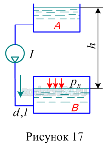 Вода перекачивается насосом I из открытого бака в расположенный ниже резервуар В, где поддерживается постоянное давление р по трубопроводу общей длиной l и диаметром d. Разность уровней воды в баках h (рис.17). Определить напор, создаваемый насосом для подачи в бак B расхода воды Q. Принять суммарный коэффициент местных сопротивлений ξ=6,5. Эквивалентная шероховатость стенок трубопровода кэ=0,15 мм.