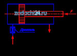 Жидкость плотностью ρ=900 кг/м³ поступает в левую полость цилиндра через дроссель с коэффициентом расхода μ=0,62 и диаметром d под избыточным давление рн; давление на сливе рс (рис.8.1). Поршень гидроцилиндра диаметром D под действием разности давлений в левой и правой полостях цилиндра движется слева направо с некоторой скоростью V. Требуется определить значение силы F, преодолеваемой штоком гидроцилиндра диаметром dш при движении его против нагрузки со скоростью V.