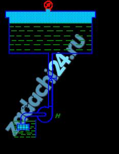 Центробежный насос, с заданной при n=1600 об/мин характеристикой, перекачивает воду по трубопроводу на высоту Нр. Давление по манометру на уровне задано. Схема насосной установки представлена на рис.1. Графические характеристики насоса показаны на рис.3.2. Определить: 1) подачу насоса Qн; напор насоса Нн; потребляемую мощность насоса Nн; 2) частоту вращения насоса n1, об/мин, необходимую для увеличения подачи на 50% и потребляемую при этом мощность. Аналитические характеристики насоса: Нн=15+Q(458-72000Q) при n=1600 об/мин.