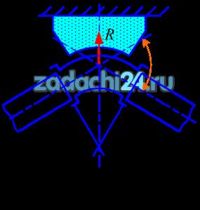 На повороте водовода установлен раструбный отвод (рис.1) диаметром d=0,6 м, с углом β=30ºС. Рассчитать силу R, передаваемую на бетонный упор, если давление в водоводе 1 МПа.
