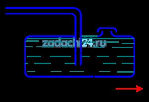 Топливный бак автомобиля длиной L=0,6 м, шириной b=0,5 м и высотой Н=0,2 м движется с ускорением а=3,27 ²м/с. Определить минимальное количество топлива в баке, обеспечивающее его подачу без подсоса воздуха. Считать, что бензопровод установлен в центре горизонтальной проекции бака, его диаметр мал по сравнению с длиной бака, h=10 мм.Топливный бак автомобиля длиной L=0,6 м, шириной b=0,5 м и высотой Н=0,2 м движется с ускорением а=3,27 ²м/с. Определить минимальное количество топлива в баке, обеспечивающее его подачу без подсоса воздуха. Считать, что бензопровод установлен в центре горизонтальной проекции бака, его диаметр мал по сравнению с длиной бака, h=10 мм.