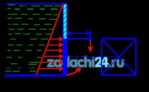 В боковой вертикальной стенке резервуара есть прямоугольное отверстие с размерами a и b, перекрываемое плоским щитом, шарниром закрепленным верхней стороной на горизонтальной оси, вокруг которой он может вращаться против часовой стрелки (рис.4.1). Требуется определить вес груза G на конце рычага длиной l, жестко прикрепленного к щиту, который позволил бы щиту открываться при достижении водой в резервуаре уровня H.