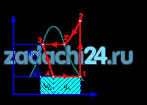 Паровая компрессионная холодильная машина (ПКХМ) работает по циклу 1-2-3-4-1, изображенному на рис.3.1 в диаграмме T-s.