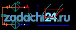 Выполнить тепловой расчет одноступенчатой паровой холодильной машины (рис.2.6) (определить удельные массовую и объемную холодопроизводительности, удельные работу компрессора и тепловую нагрузку на конденсатор, массовый расход и действительный объем пара рабочего вещества, образовавшегося в испарителе, теоретическую (изоэнтропную) и действительную работу компрессора, теоретическую объемную производительность компрессора, холодильный коэффициент) по следующим исходным данным: