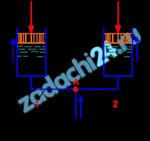 Перемещение поршней гидроцилиндров с диаметром D=20 см, нагруженных силами F1 и F2, осуществляется подачей минерального масла по трубам 1 и 2 с одинаковыми диаметрами d=4 см (рис.19). Суммарный коэффициент сопротивления первого трубопровода ξ=18. Каким должен быть суммарный коэффициент сопротивления второго трубопровода, чтобы при расходе Q в магистрали скорости поршней были одинаковыми? Указание. На перемещение поршней затрачивается одинаковый суммарный напор, считая от точки A.
