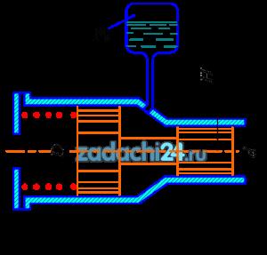 Система из двух поршней, соединенных штоком, находится в равновесии. Определить силу, сжимающую пружину. Жидкость, находящаяся между поршнями и в бачке, - масло с плотностью ρ=870 кг/м³. Диаметры: D=80 мм; d=30 мм; высота Н=1000 мм; избыточное давление р0=10 кПа.
