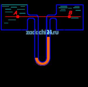 К двум резервуарам A и B, заполненным водой, присоединен ртутный манометр (рис.1.8). Составить уравнение равновесия относительно плоскости равного давления в резервуарах A и B, если расстояния от оси резервуара до мениска ртути равны h1=1,5 м, h2=0,8 м.