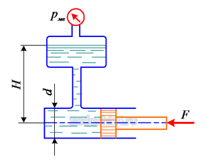 Определить показание мановаккууметра рмв, если к штоку поршня приложена сила F=0,1 кН, его диаметр d=100 мм, высота Н=1,5 м, плотность жидкости ρ=800 кг/м³.