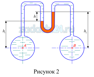 Определить разность давлений в точках А и В, находящихся на одном уровне в двух трубопроводах, наполненных водой, если разница уровней ртути в дифференциальном манометре равна h (рис.2).