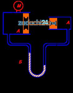 Определить показания h двухжидкостного дифференциального манометра, при котором система из двух поршней, имеющих общий шток, будет находится в равновесии, если в обоих цилиндрах находится жидкость A, в колене двухжидкостного дифференциального манометра – жидкость Б; абсолютное давление, показываемое пружинным манометром (рис. 11, табл. 1). Трением поршней в цилиндрах пренебречь.