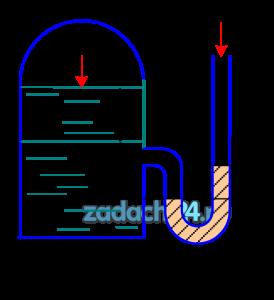акрытый резервуар заполнен разнородными жидкостями с плотностью ρ1 и ρ2. Для измерения давления р0 на свободной поверхности используется ртутный манометр. Показание манометра h3. Толщина слоя первой жидкости h1, а расстояние от плоскости раздела жидкости до уровня ртути в левом колене h2. Определить избыточное и абсолютное давление на свободной поверхности жидкости. Принять плотность ртути ρрт=13600 кг/м³ (рис. 1.2).