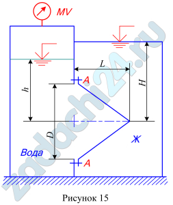 Круглое отверстие между двумя резервуарами закрыто конической крышкой с размерами D и L. Закрытый резервуара заполнен водой, а открытый – жидкостью Ж (рис. 15, табл.5). К закрытому резервуару сверху присоединен мановакуумметр MV, показывающий манометрическое давление рм или вакуум рв. Температура жидкостей 20 ºС, глубины h и H. Определить силу, срезывающую болты A, и горизонтальную силу, действующую на крышку.