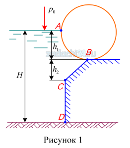 Определить силу гидростатического давления воды на цилиндрическую поверхность. Построить эпюры распределения гидростатического давления на поверхность АВСD.