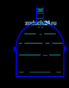 Вертикальный цилиндрический резервуар для хранения нефтепродуктов диаметром D закрыт полусферической крышкой весом G и сообщается с атмосферой через трубу диаметром d (рис. 1.7). Плотность нефтепродуктов ρ, свободная поверхность размещается на высоте H от плоскости разъема. Определить количество болтов, крепящих крышку к резервуару, если один болт воспринимает усилие F.