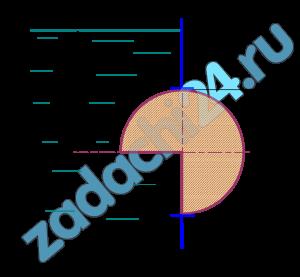 Поворотный цилиндрический затвор, имеющий в сечении вырез, закрывает прямоугольное отверстие в плотине длиной L в направлении, перпендикулярном плоскости чертежа, и шириной D. Найти суммарную силу, действующую со стороны воды на затвор. Построение тел давления и выбор знаков пояснить чертежами и схемами, а также формулами и комментариями.