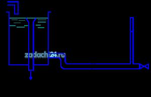 На трубопроводе установлен пьезометр (рис.19). После полного открытия вентиля в конце трубопровода разница уровней воды в резервуаре и пьезометре составила h. Определить расход воды, проходящей через трубопровод диаметром d и длиной l. Колена стандартные, трубы стальные, новые.