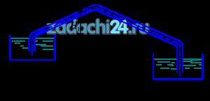 Определить расход воды Q и величину вакуума в наивысшей точке сифонного трубопровода, если его диаметр d и длина l. Разность уровней воды в резервуарах H превышение наивысшей точки сифона над уровнем воды в первом резервуаре H1, а расстояние от начала трубопровода до наивысшей точки равно l1. Коэффициенты: λ=0,04; ζпов=0,2.