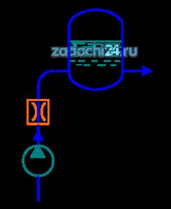 Какое давление должен создавать насос при подаче масла Q=0,4 л/c и при давлении воздуха в пневмогидравлическом аккумуляторе р2=2 МПа, если коэффициент сопротивления квадратичного дросселя ζ=100; длина трубопровода от насоса до аккумулятора l=4 м; диаметр d=10 мм? Свойства масла ρ=900 кг/м³; ν=0,5 Ст. Коэффициент ζ отнесен к трубе d=10 мм.