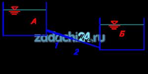 Из открытого резервуара А (рисунок 25), в котором поддерживается постоянный уровень жидкости, по трубопроводу, состоящему из двух последовательно соединенных трубопроводов, изготовленных из материала М, жидкость Ж при температуре 20 ºС течет в резервуар Б. Разность уровней жидкостей в резервуарах А и Б равна Н. Длина труб l1 и l2, а их диаметры d и d2. Определить расход жидкости Q, протекающей по трубопроводу. В расчетах принять, что местные потери напора составляют 15% от потерь по длине. Данные для решения задачи в соответствии с вариантом задания выбрать из таблицы 11.