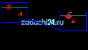 Из большого закрытого резервуара А, в котором поддерживается постоянный уровень жидкости, а давление на поверхности жидкости равно р1 по трубопроводу, состоящему из двух последовательно соединенных труб, жидкость Ж при температуре 20 ºС течет в открытый резервуар Б. Разность уровней жидкости в резервуарах равна Н. Длина труб l1 и l2, диаметры d1 и d2, а эквивалентная шероховатость Δэ. Определить расход Q жидкости, протекающей по трубопроводу. В расчетах принять, что местные потери напора составляют 20% от потерь по длине. Данные для решения задачи в соответствии с вариантом выбрать из табл.4.
