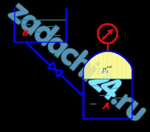 Найти расход Q воды (ν=10-6 м²/c), вытесняемой из бака А в бак B за счет избыточного давления роизб и протекающей по трубопроводу длиной L, диаметром d. Принять коэффициент сопротивления вентиля равным 5. Вид трубы взять из табл.3.1 на с.24. Задачу решить графоаналитическим способом. Найденный расход выразить в м³/c и л/c.