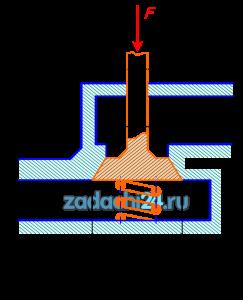 Определить силу F, которую нужно приложить к хвостовику клапана распределительного устройства объемного гидропривода для отрыва его от седла, если усилие затяжки пружины Fпр, давление в полости подвода жидкости к клапану р1, в полости отвода жидкости р2 (рис.23). Силы трения покоя и массу клапана не учитывать.