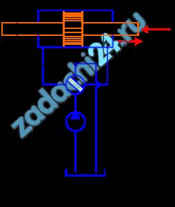 Определить полезную мощность насоса объемного гидропривода, если внешняя нагрузка на поршень гидроцилиндра F, скорость рабочего хода υ, диаметр поршня D1, диаметр штока D2 (рис.20). Механический коэффициент полезного действия гидроцилиндра ηмех=0,96, объемный коэффициент полезного действия гидроцилиндра ηоб=0,97. Общая длина трубопровода системы l; диаметр трубопроводов d; суммарный коэффициент местных сопротивлений ζc=20. Рабочая жидкость в системе – спиртоглицериновая смесь (γ=12100 H/м³; ν=1,2 см²/c). Указание. Напор насоса затрачивается на перемещение поршня, нагруженного силой F, и на преодоление гидравлических потерь в трубопроводах системы.